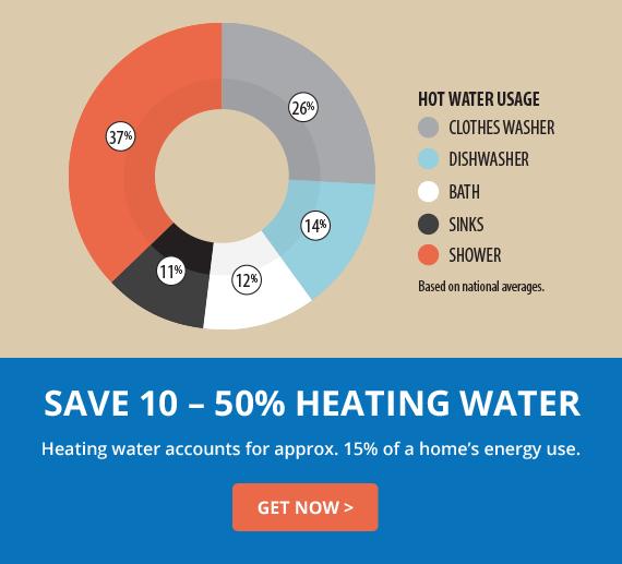 save_heatwater